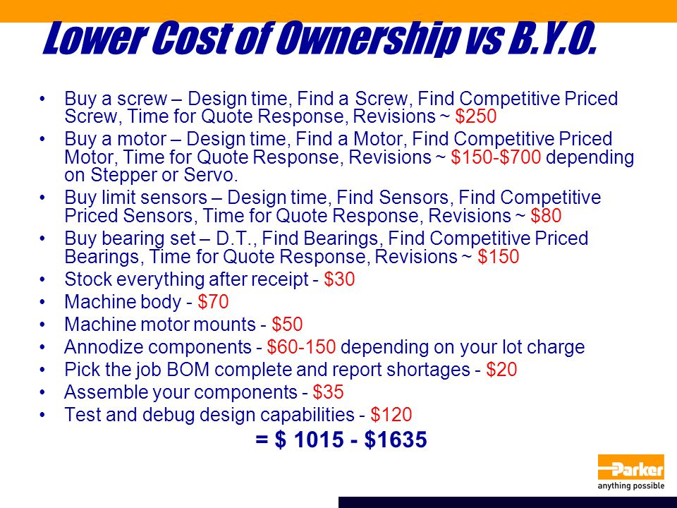 Lower Cost of Ownership vs B.Y.O.