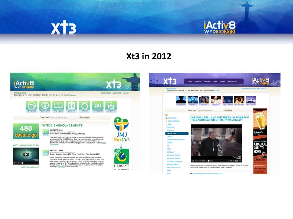 Xt3 in 2012