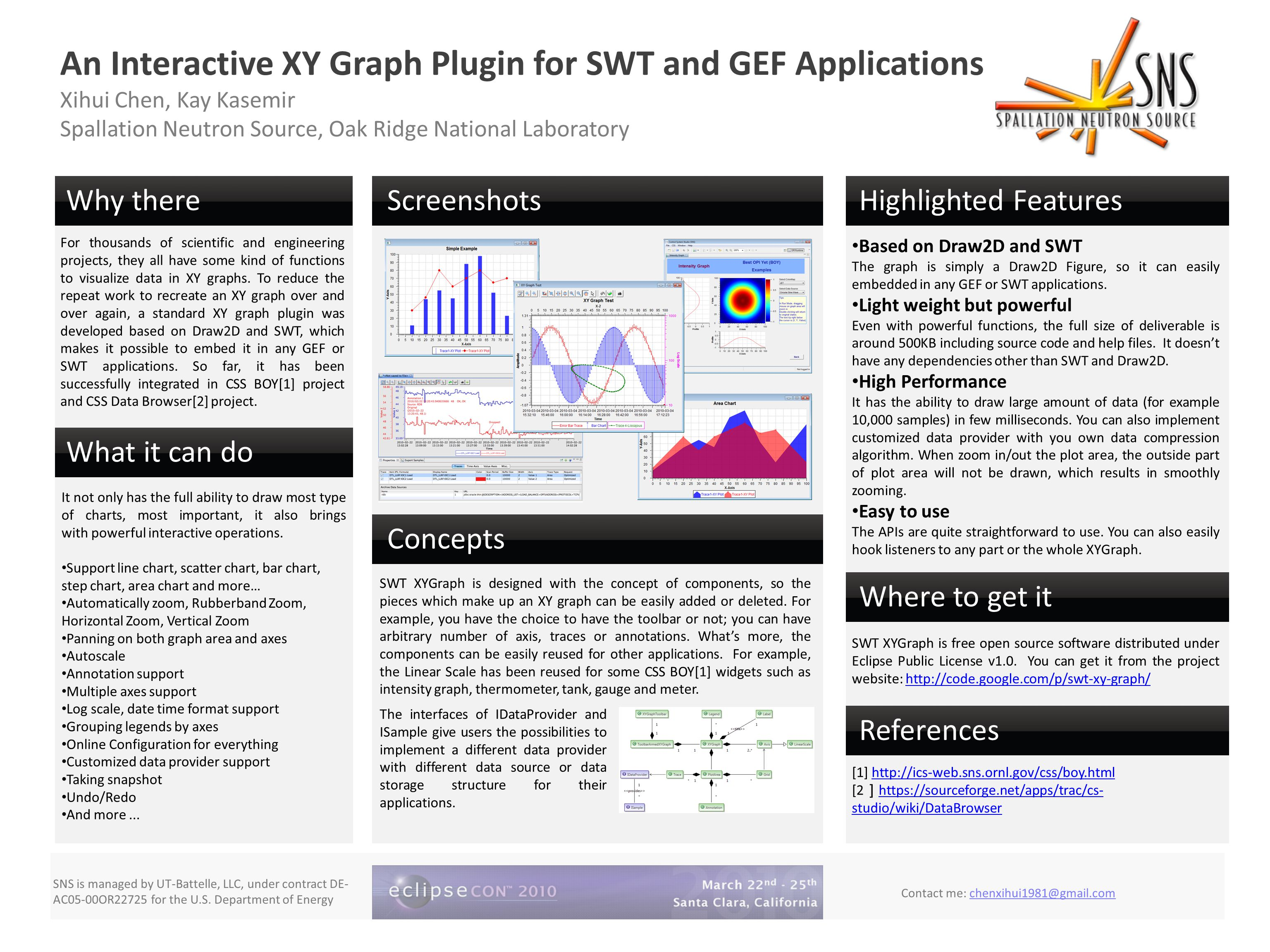 An Interactive XY Graph Plugin for SWT and GEF Applications Xihui Chen, Kay Kasemir Spallation Neutron Source, Oak Ridge National Laboratory Why there