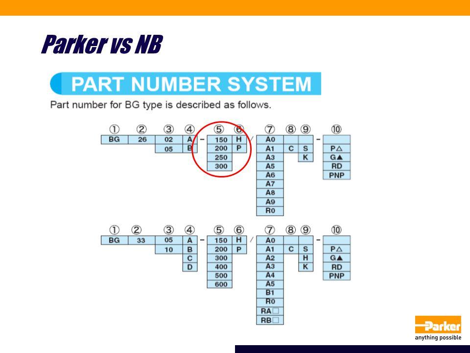 Parker vs NB
