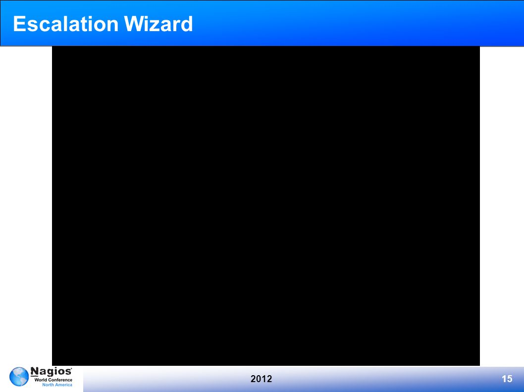 201215 Escalation Wizard