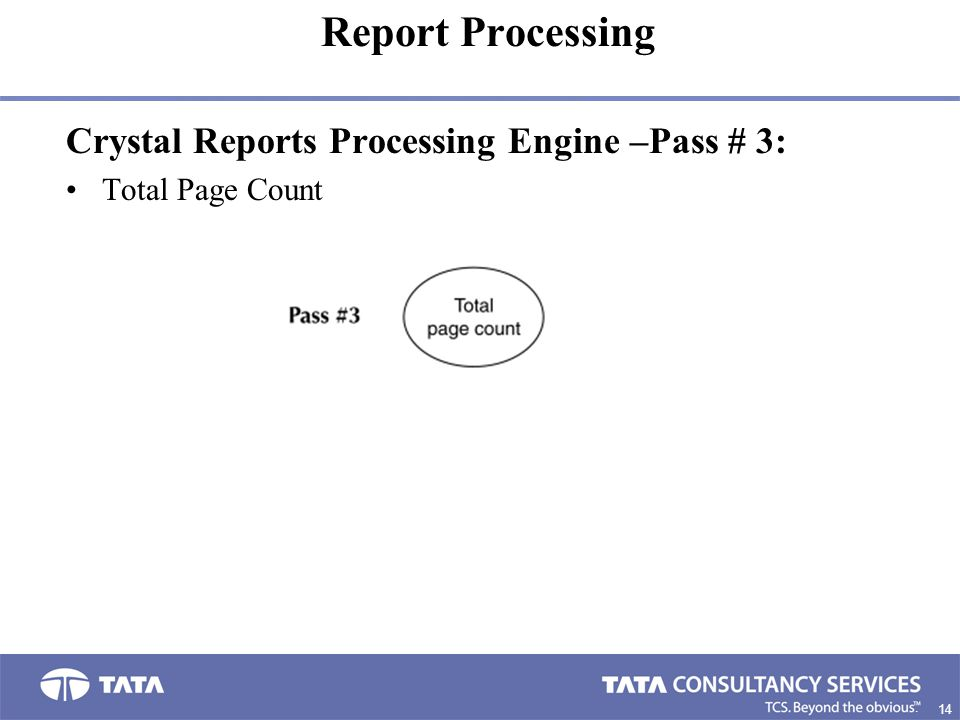 14 1. Crystal Reports Processing Engine –Pass # 3: Total Page Count Report Processing
