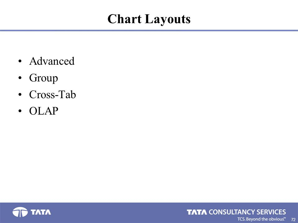 72. Chart Layouts Advanced Group Cross-Tab OLAP