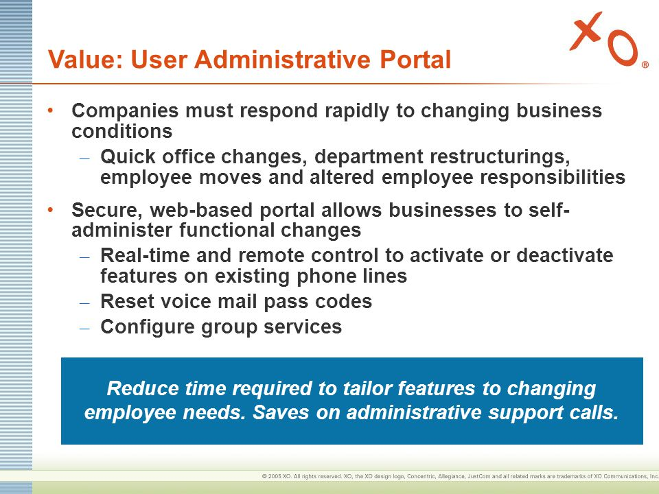 Value: User Administrative Portal Companies must respond rapidly to changing business conditions – Quick office changes, department restructurings, em