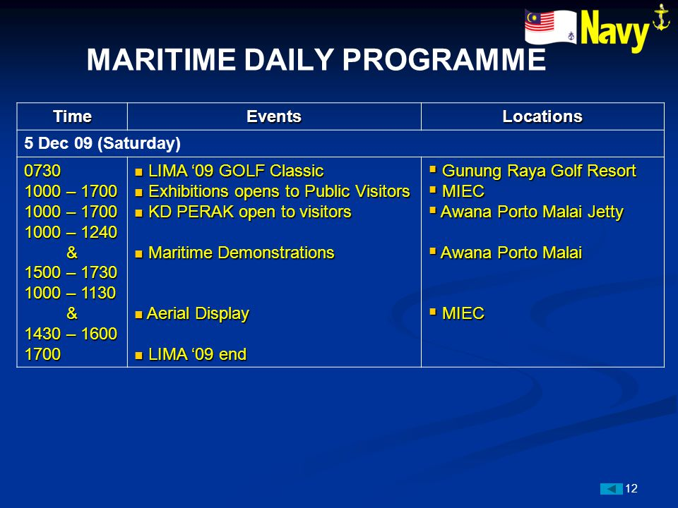 12 MARITIME DAILY PROGRAMME TimeEventsLocations 5 Dec 09 (Saturday) 0730 1000 – 1700 1000 – 1240 & 1500 – 1730 1000 – 1130 & 1430 – 1600 1700 LIMA '09 GOLF Classic LIMA '09 GOLF Classic Exhibitions opens to Public Visitors Exhibitions opens to Public Visitors KD PERAK open to visitors KD PERAK open to visitors Maritime Demonstrations Maritime Demonstrations Aerial Display Aerial Display LIMA '09 end LIMA '09 end  Gunung Raya Golf Resort  MIEC  Awana Porto Malai Jetty  Awana Porto Malai  MIEC