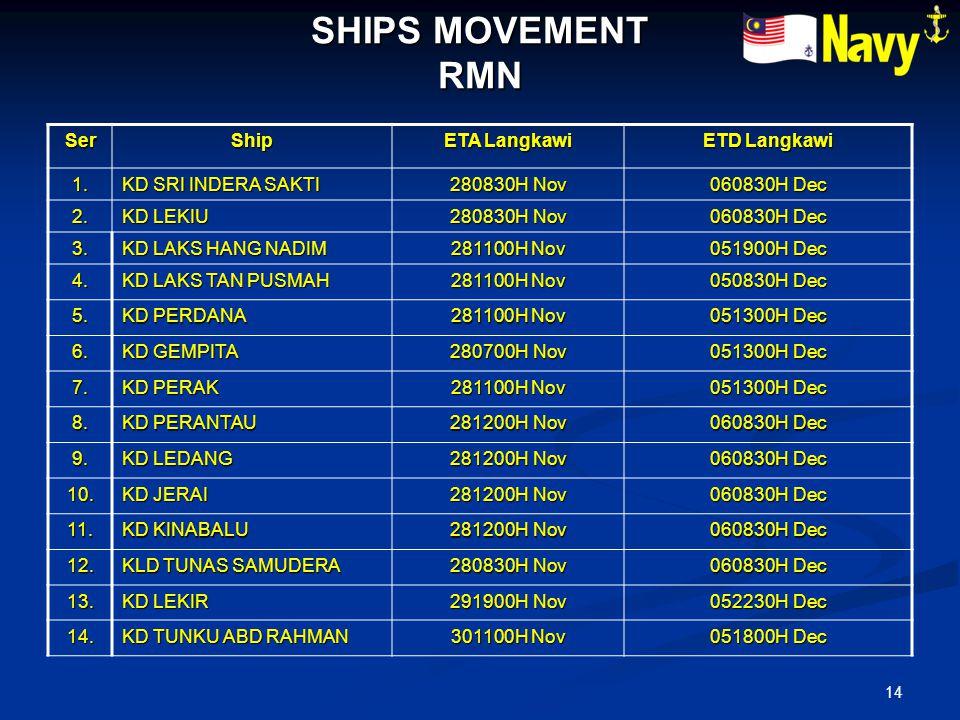 14 SHIPS MOVEMENT RMN SerShip ETA Langkawi ETD Langkawi 1. KD SRI INDERA SAKTI 280830H Nov 060830H Dec 2. KD LEKIU 280830H Nov 060830H Dec 3. KD LAKS