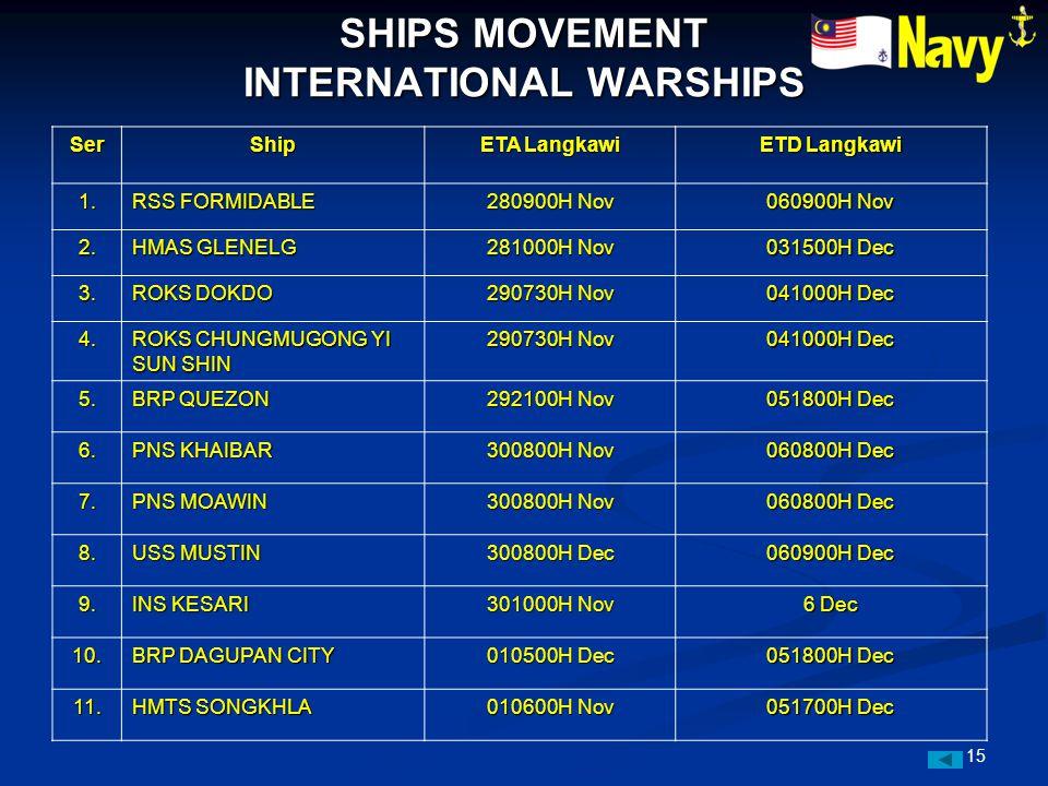 15 SerShip ETA Langkawi ETD Langkawi 1. RSS FORMIDABLE 280900H Nov 060900H Nov 2. HMAS GLENELG 281000H Nov 031500H Dec 3. ROKS DOKDO 290730H Nov 04100