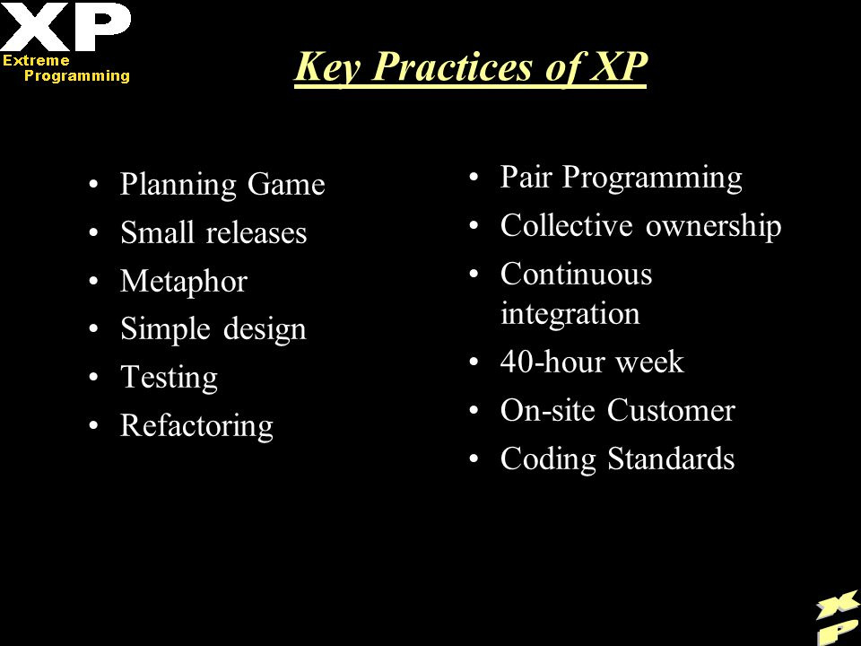 Key Practices of XP Planning Game Small releases Metaphor Simple design Testing Refactoring Pair Programming Collective ownership Continuous integration 40-hour week On-site Customer Coding Standards