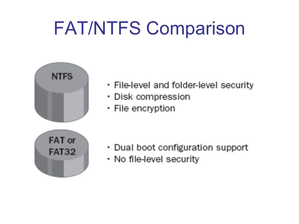 FAT/NTFS Comparison