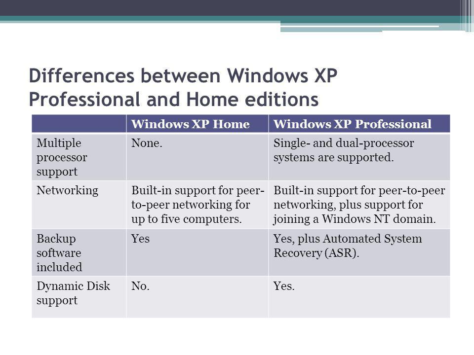Differences between Windows XP Professional and Home editions Windows XP HomeWindows XP Professional Multiple processor support None.Single- and dual-processor systems are supported.