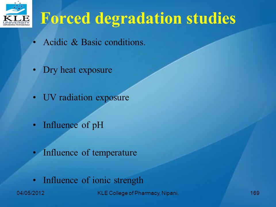 Forced degradation studies Acidic & Basic conditions. Dry heat exposure UV radiation exposure Influence of pH Influence of temperature Influence of io