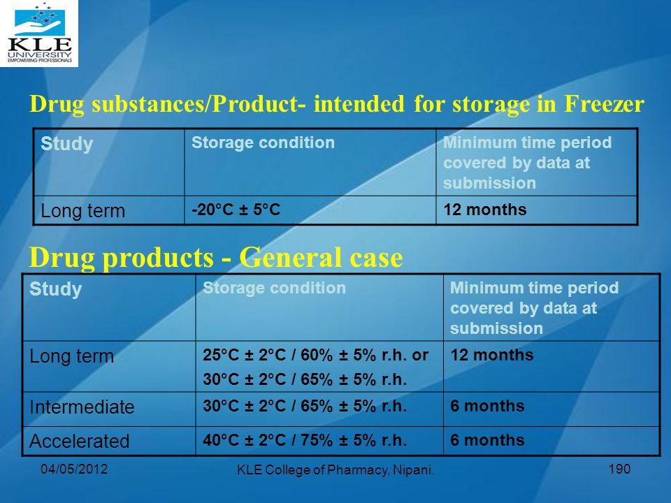 Drug substances/Product- intended for storage in Freezer Study Storage conditionMinimum time period covered by data at submission Long term -20°C ± 5°