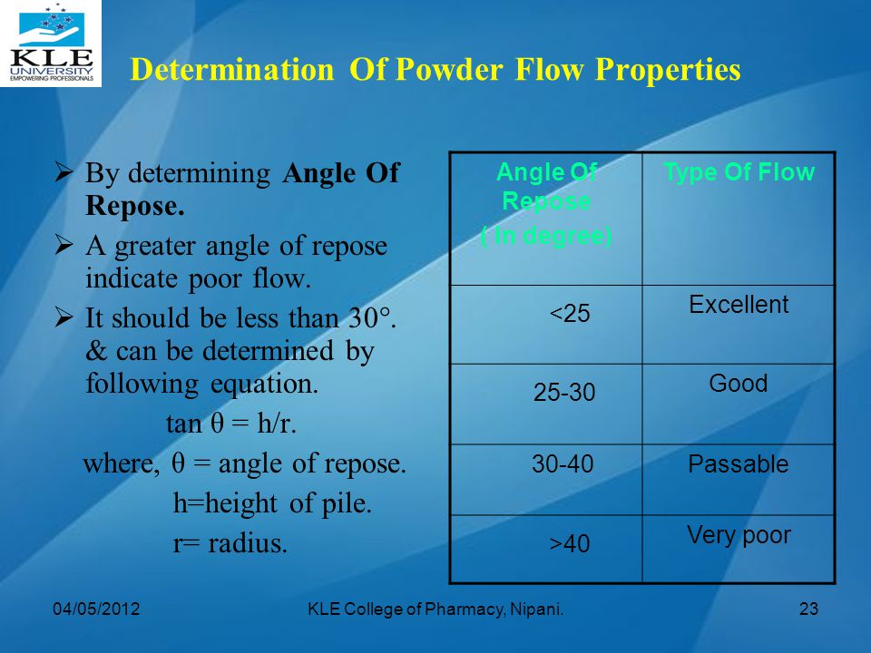 Determination Of Powder Flow Properties  By determining Angle Of Repose.  A greater angle of repose indicate poor flow.  It should be less than 30°