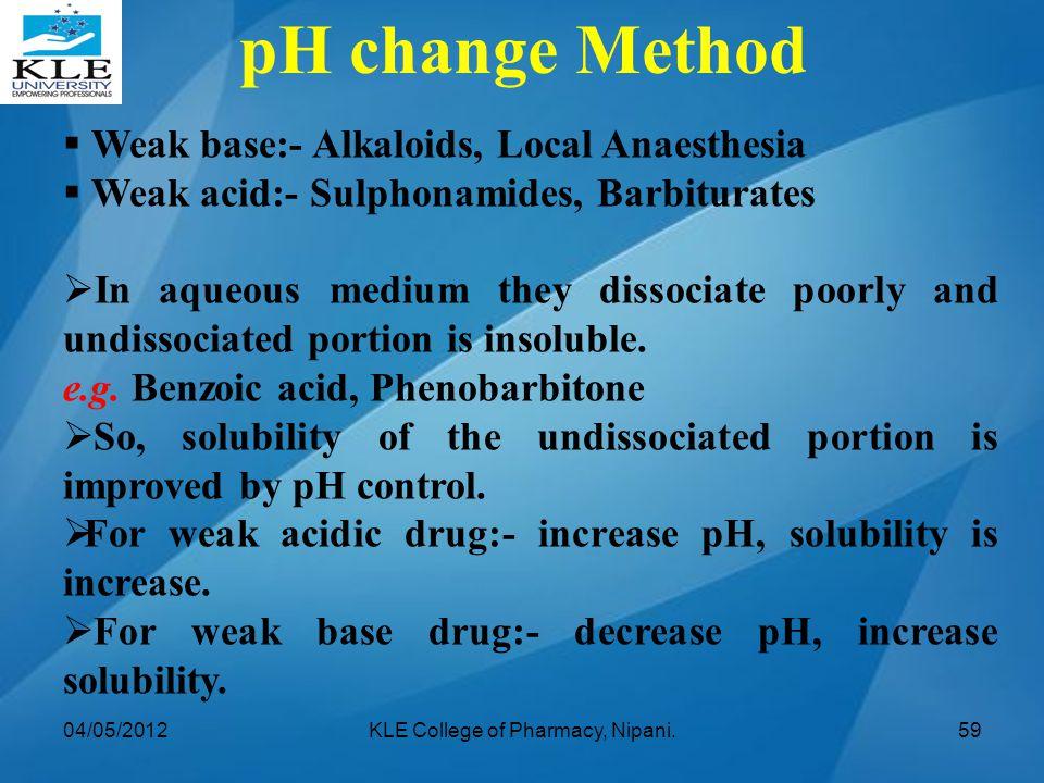 pH change Method  Weak base:- Alkaloids, Local Anaesthesia  Weak acid:- Sulphonamides, Barbiturates  In aqueous medium they dissociate poorly and u
