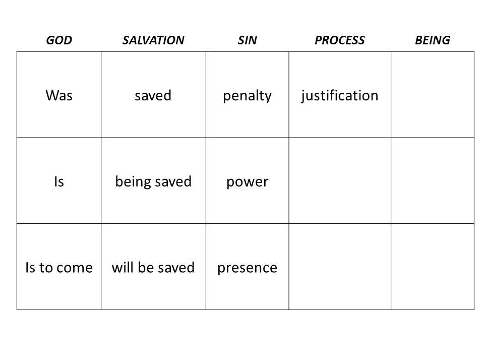 GODSALVATIONSINPROCESSBEING Wassavedpenaltyjustification Isbeing savedpower Is to comewill be savedpresence