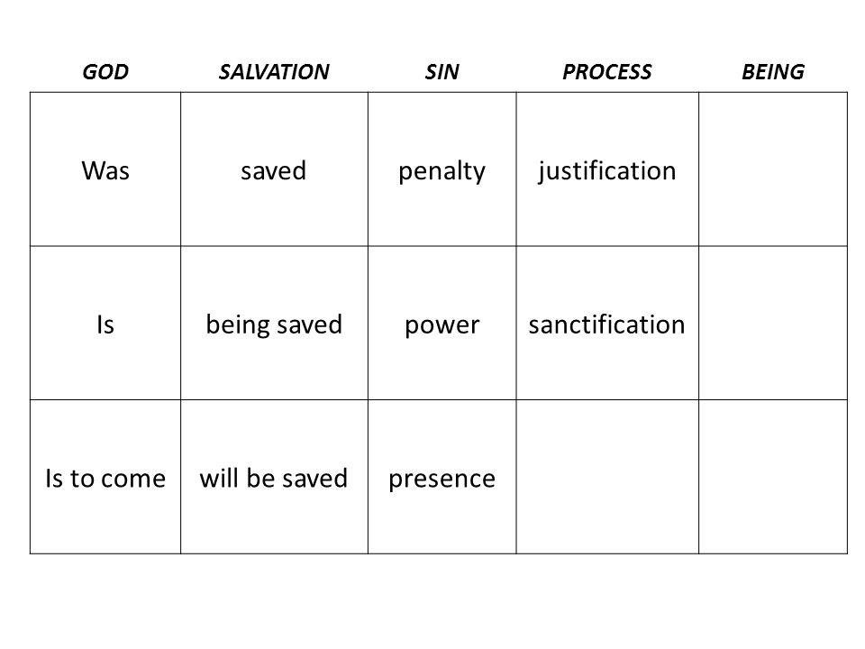GODSALVATIONSINPROCESSBEING Wassavedpenaltyjustification Isbeing savedpowersanctification Is to comewill be savedpresence