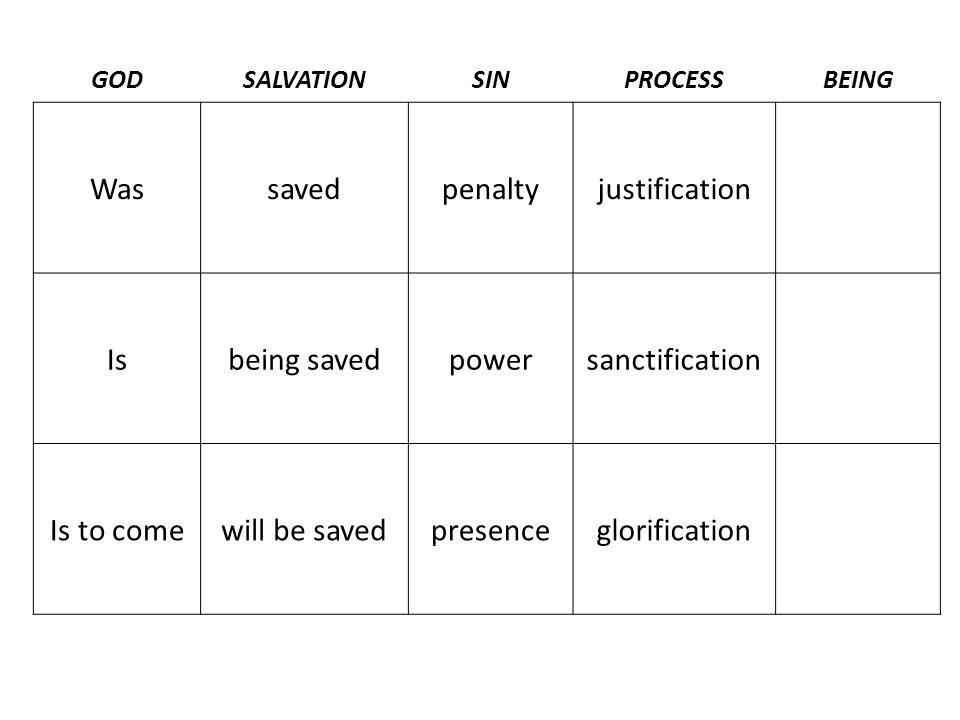 GODSALVATIONSINPROCESSBEING Wassavedpenaltyjustification Isbeing savedpowersanctification Is to comewill be savedpresenceglorification