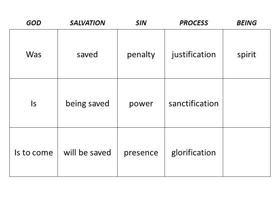 GODSALVATIONSINPROCESSBEING Wassavedpenaltyjustificationspirit Isbeing savedpowersanctification Is to comewill be savedpresenceglorification