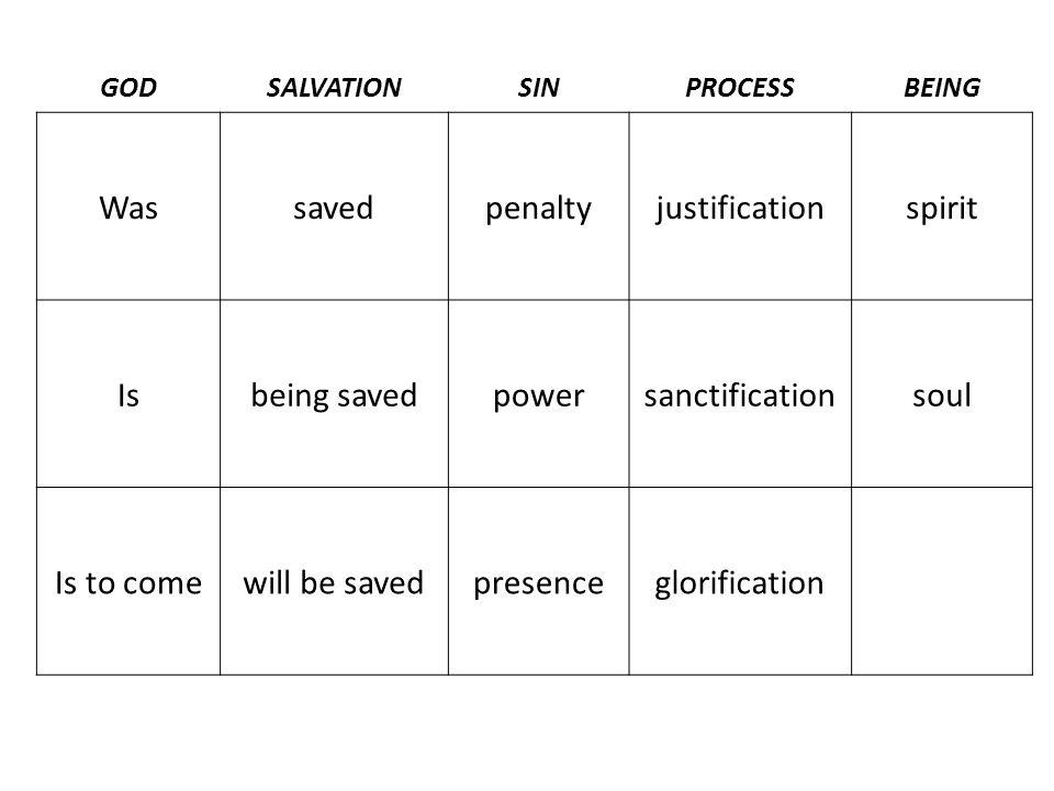 GODSALVATIONSINPROCESSBEING Wassavedpenaltyjustificationspirit Isbeing savedpowersanctificationsoul Is to comewill be savedpresenceglorification