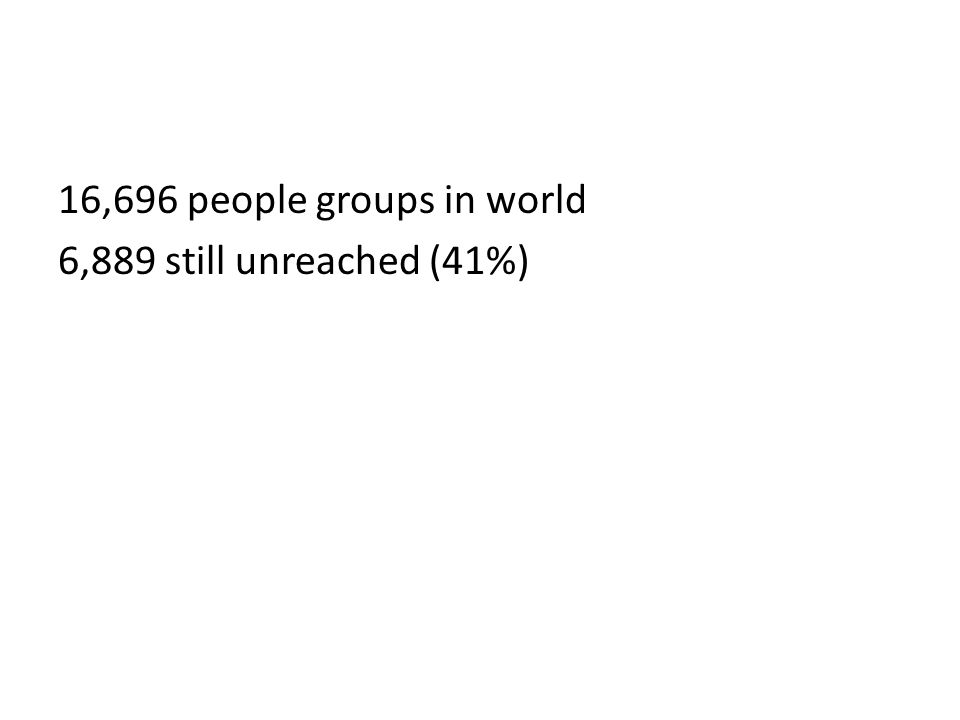 16,696 people groups in world 6,889 still unreached (41%)
