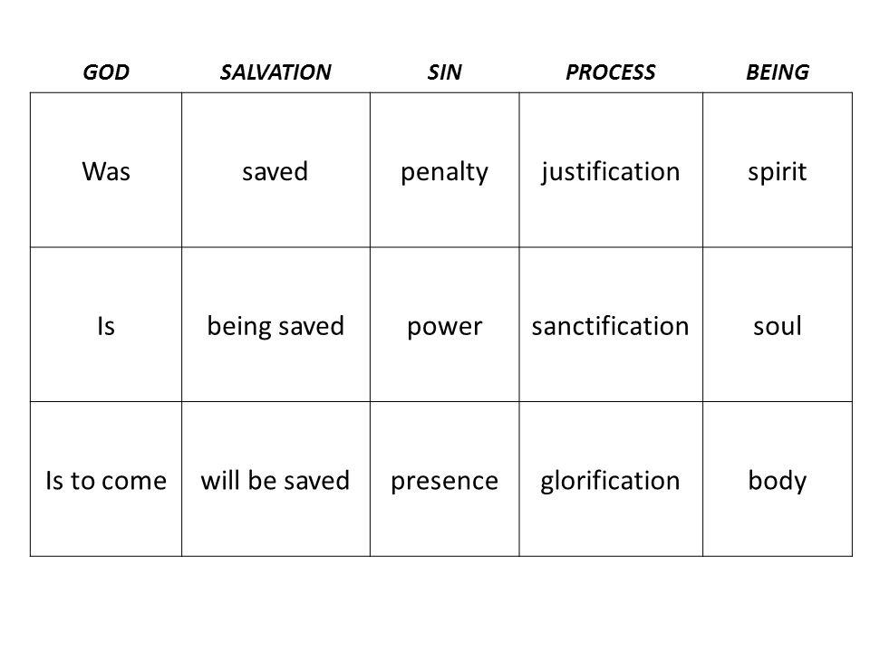 GODSALVATIONSINPROCESSBEING Wassavedpenaltyjustificationspirit Isbeing savedpowersanctificationsoul Is to comewill be savedpresenceglorificationbody