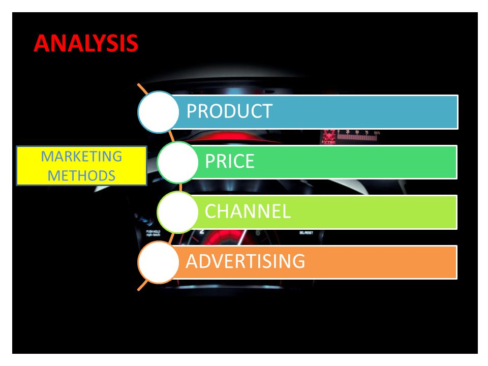 ANALYSIS MARKETING METHODS PRODUCT PRICE CHANNEL ADVERTISING