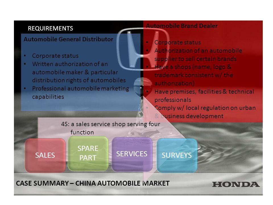 CASE SUMMARY – XIAMEN AUTOMOBILE MARKET Xiamen, located in southeast Fujian on China's southeastern coast.
