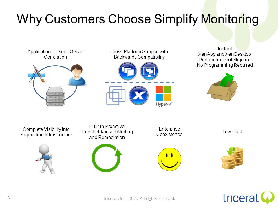 Why Customers Choose Simplify Monitoring 5 Tricerat, Inc.