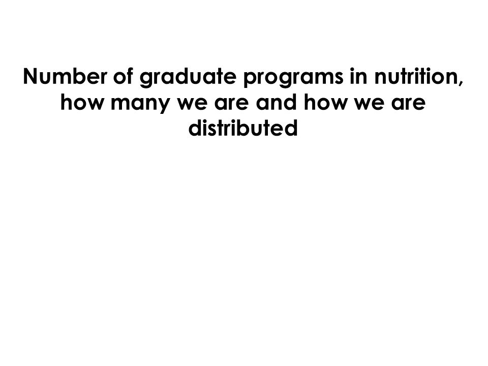 Number of graduate programs in nutrition, how many we are and how we are distributed
