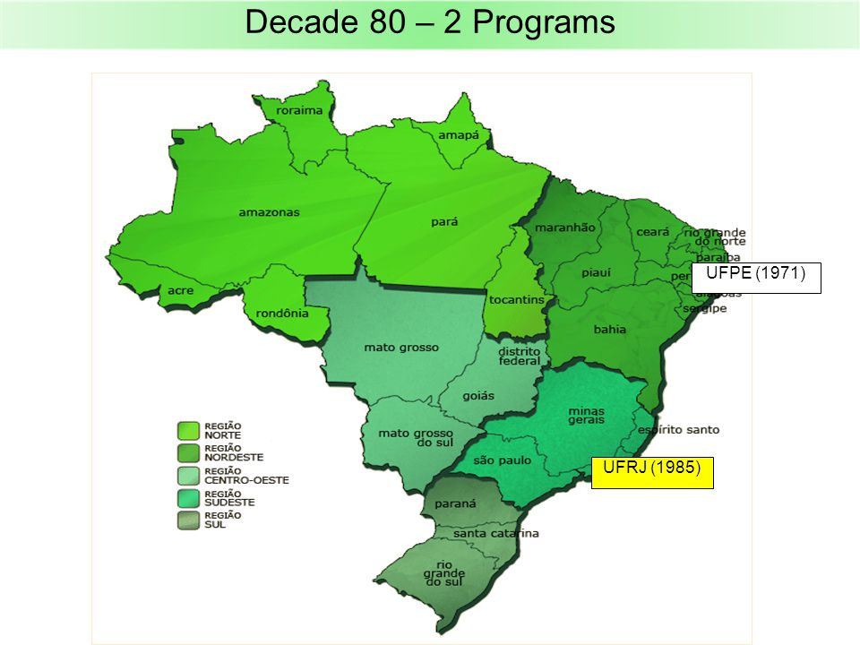 Decade 80 – 2 Programs UFPE (1971) UFRJ (1985)