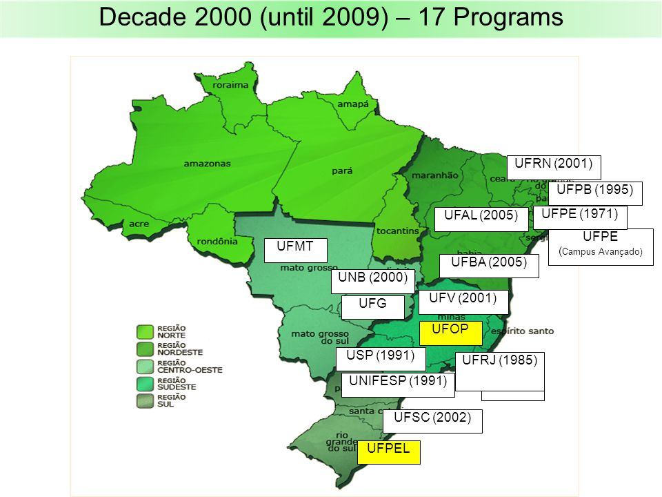 Decade 2000 (until 2009) – 17 Programs UFPEL UFOP UFG UFPE ( Campus Avançado) UERJ UFMT UFPE (1971) UFRJ (1985) UFPB (1995) USP (1991) UNIFESP (1991) UNB (2000) UFV (2001) UFSC (2002) UFRN (2001) UFBA (2005) UFAL (2005)