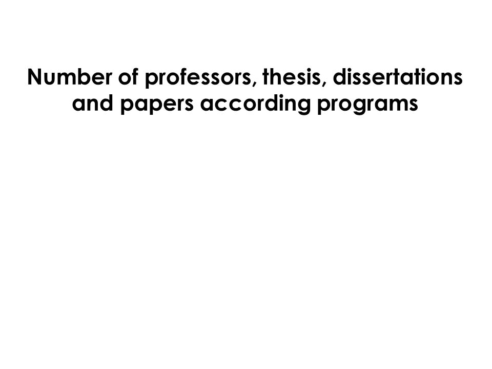 Number of professors, thesis, dissertations and papers according programs