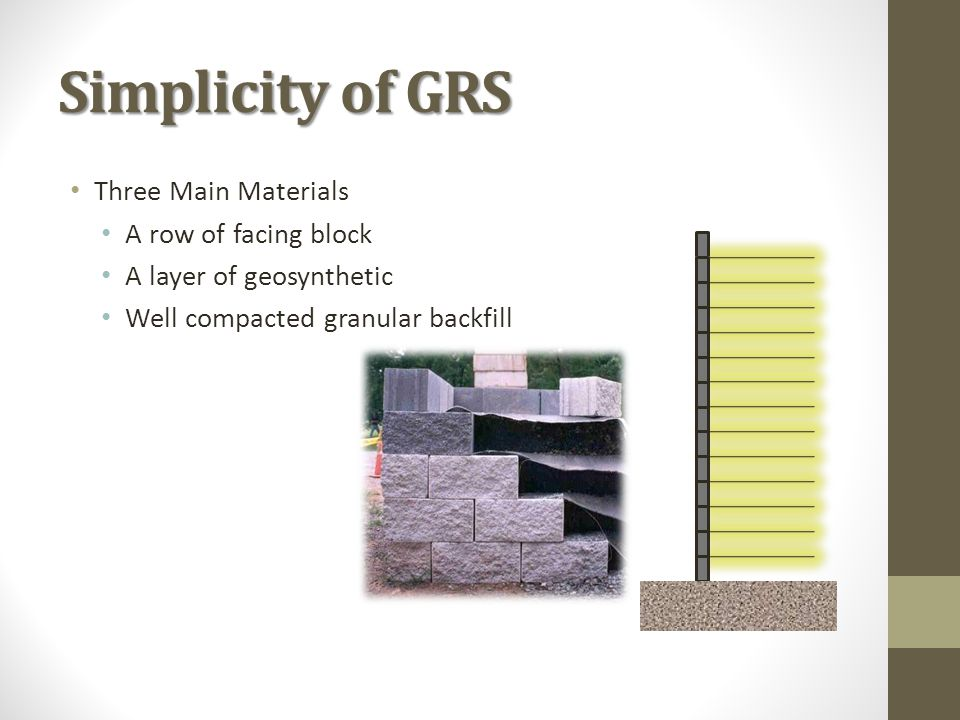 Simplicity of GRS Three Main Materials A row of facing block A layer of geosynthetic Well compacted granular backfill
