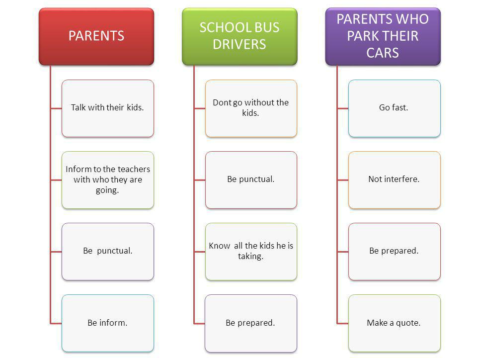 PARENTS Talk with their kids. Inform to the teachers with who they are going.