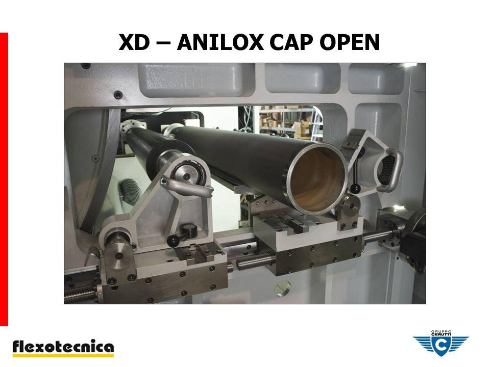 XD – ANILOX CAP OPEN