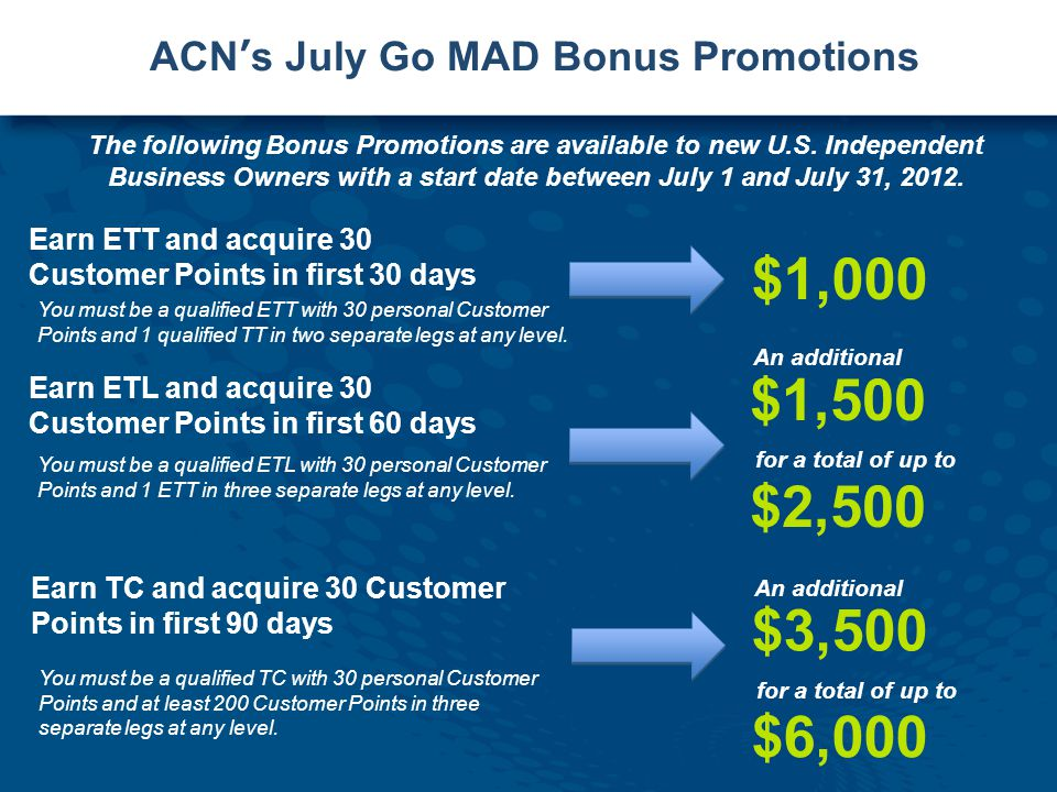 The following Bonus Promotions are available to new U.S.