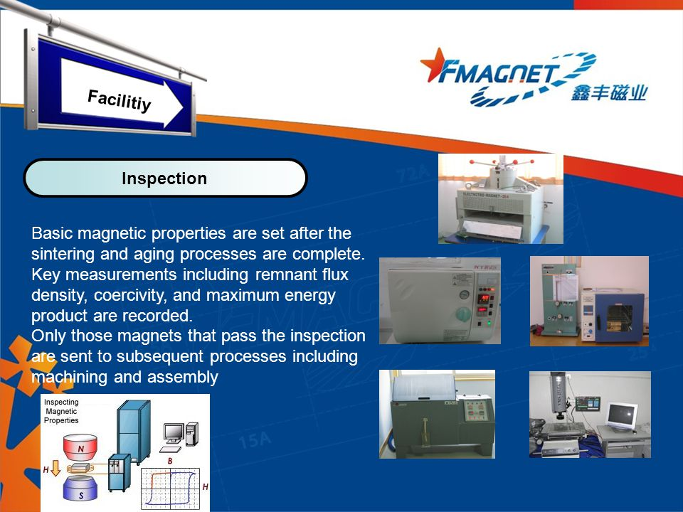 Basic magnetic properties are set after the sintering and aging processes are complete.