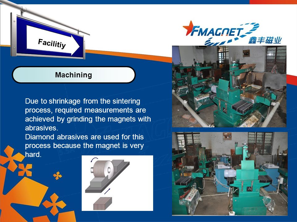 Due to shrinkage from the sintering process, required measurements are achieved by grinding the magnets with abrasives.