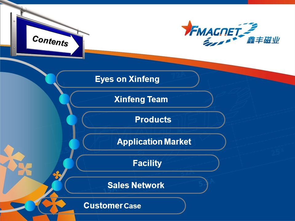 Eyes on Xinfeng Application Market Customer Case Facility Products Contents Xinfeng Team Sales Network