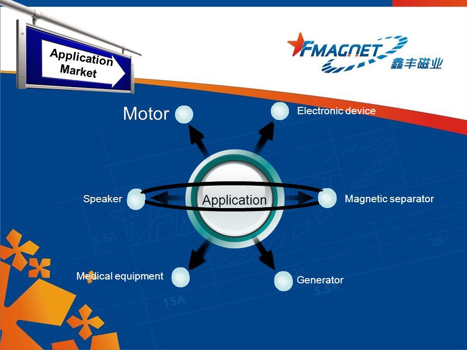 Application Electronic device Motor Magnetic separator Generator Speaker Medical equipment Speaker Medical equipment Speaker Motor Medical equipment Speaker Motor Medical equipment Products Application Application Market