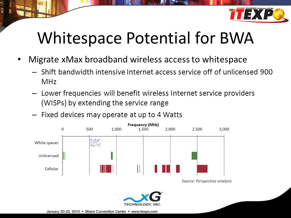 Whitespace Potential for BWA Migrate xMax broadband wireless access to whitespace – Shift bandwidth intensive Internet access service off of unlicense