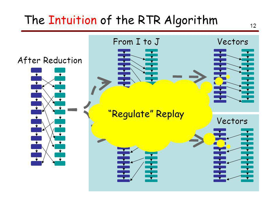 "12 The Intuition of the RTR Algorithm After Reduction From I to J From J to I Vectors ""Regulate"" Replay"