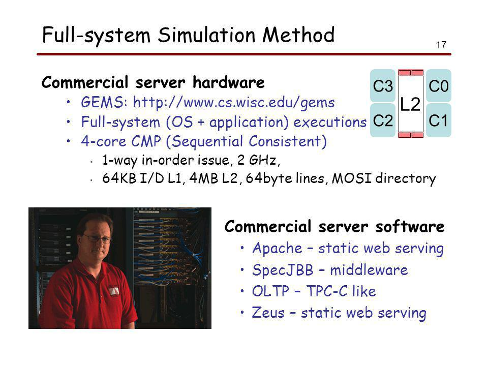 17 Full-system Simulation Method Commercial server hardware GEMS: http://www.cs.wisc.edu/gems Full-system (OS + application) executions 4-core CMP (Se