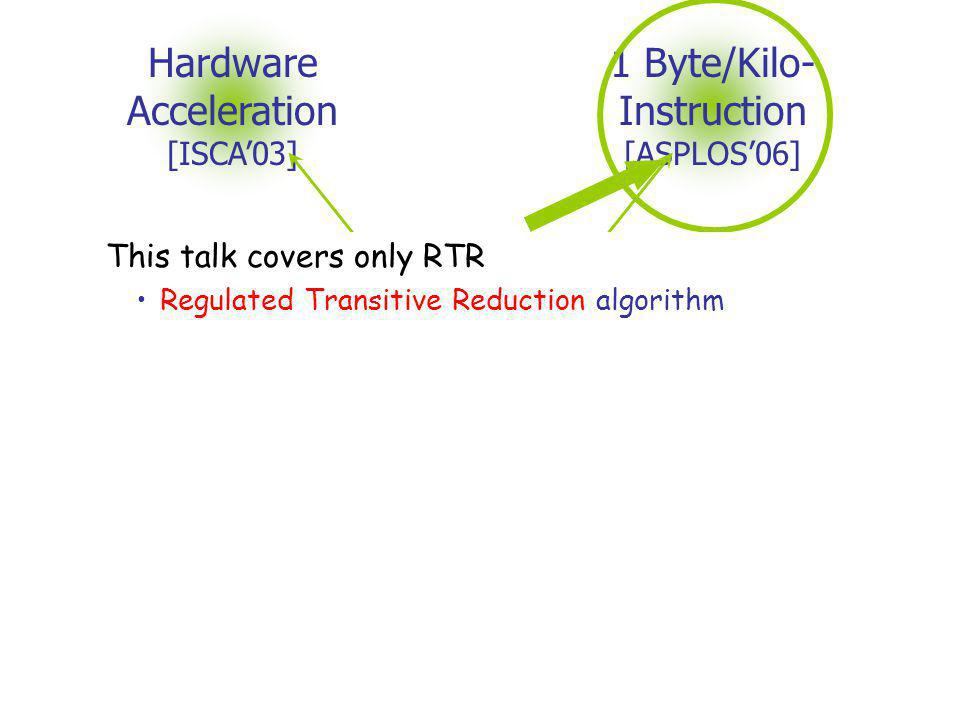 5 Outline Race Recording RTR Algorithm Results with Commercial Workloads Compress log during recording  replay more regularly Conclusion
