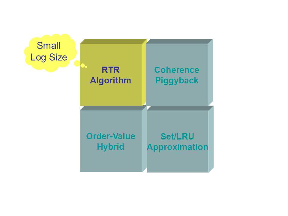 Order-Value Hybrid Set/LRU Approximation RTR Algorithm Coherence Piggyback Small Log Size