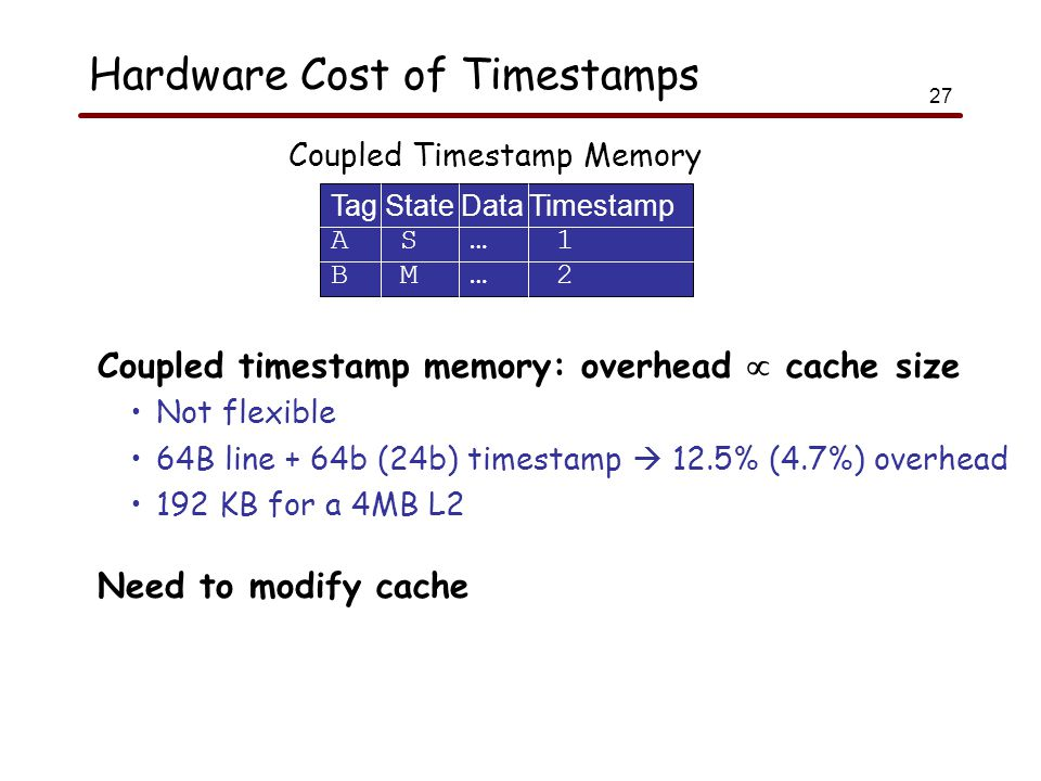 27 Hardware Cost of Timestamps Coupled timestamp memory: overhead  cache size Not flexible 64B line + 64b (24b) timestamp  12.5% (4.7%) overhead 192 KB for a 4MB L2 Need to modify cache Tag State Data Timestamp A S … 1 B M … 2 Coupled Timestamp Memory