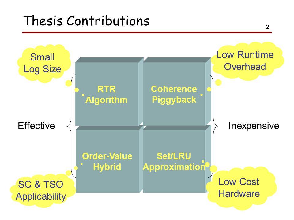 Order-Value Hybrid Set/LRU Approximation RTR Algorithm Coherence Piggyback Low Cost Hardware