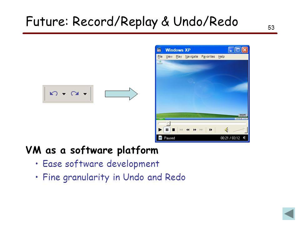 53 Future: Record/Replay & Undo/Redo VM as a software platform Ease software development Fine granularity in Undo and Redo Windows XP