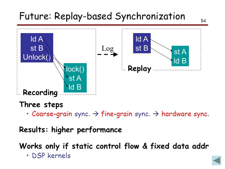 54 Future: Replay-based Synchronization Three steps Coarse-grain sync.