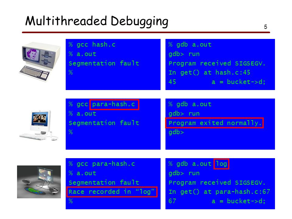 5 Multithreaded Debugging % gcc hash.c % a.out Segmentation fault % % gdb a.out gdb> run Program received SIGSEGV.